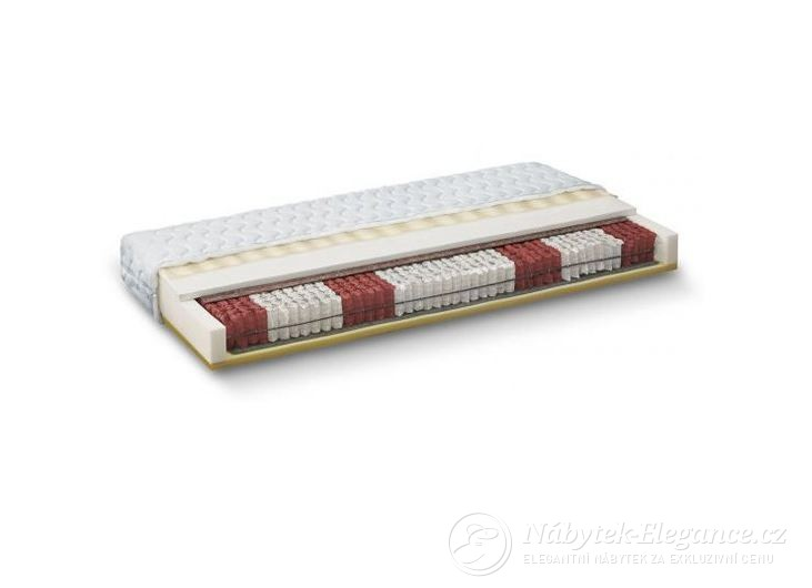 nejlepší matrace